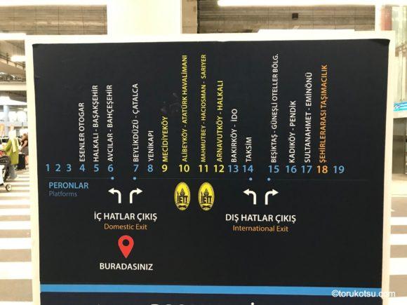 イスタンブール空港バス乗り場の案内図
