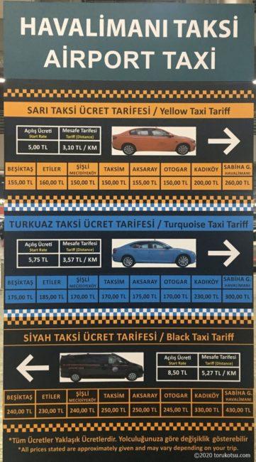 スタンブール空港からのタクシー料金表