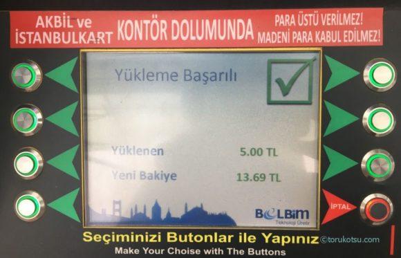 イスタンブールカード購入方法