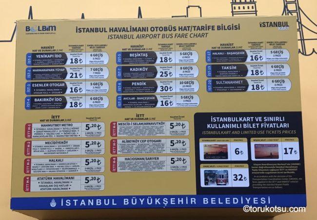 イスタンブール空港バスの料金一覧表
