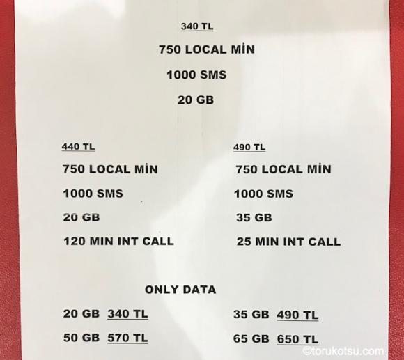 イスタンブール空港Vodafoneの旅行者用SIMカード料金