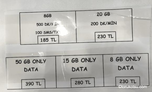 イスタンブール空港Turkcellの旅行者用SIMカード料金