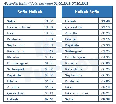 ブルガリア行き列車時刻表