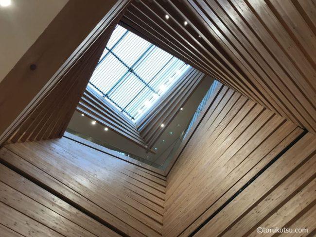 オドゥンパザル近代美術館