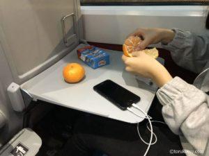 TCDDトルコ鉄道の車両テーブル